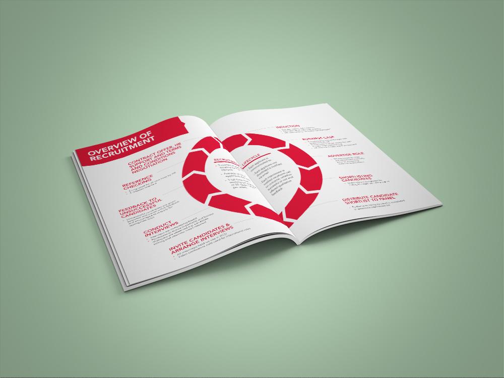 RCSI_CLC_Booklet_10