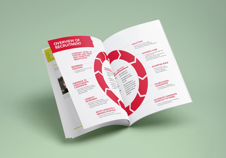 RCSI_CLC_Booklet_13