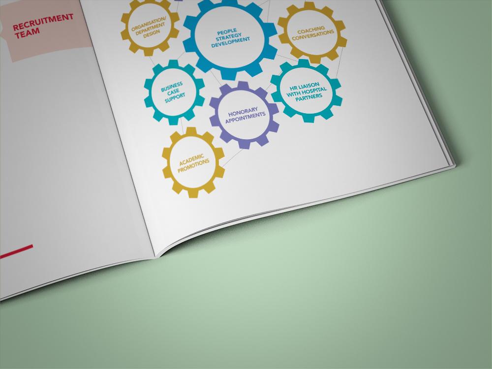 RCSI_CLC_Booklet_3